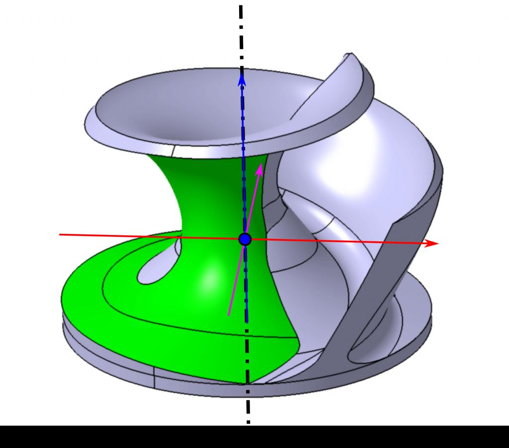 Vyvažovanie hmoty obežného kolesa SPIRAM