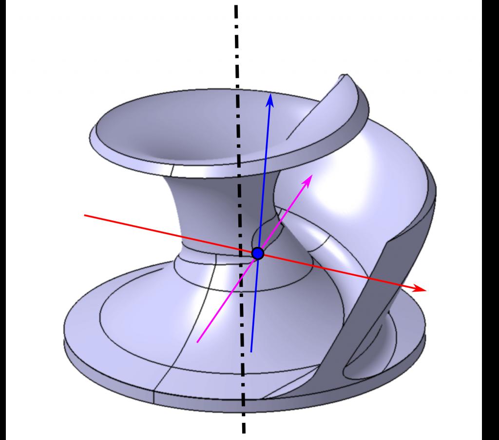Prvá fáza vyvažovania obežného kolesa SPIRAM