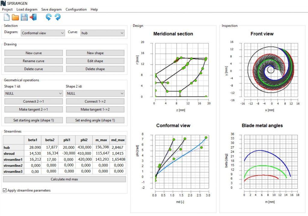 Vlastný softvér SPIRAM na návrh parametrov lopatky čerpadla.