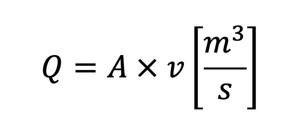 Objemový prietok: Je definovaný ako objem kvapaliny, ktorý čerpadlo dopraví do výtlačného hrdla na výstupe čerpadla za jednotku času.
