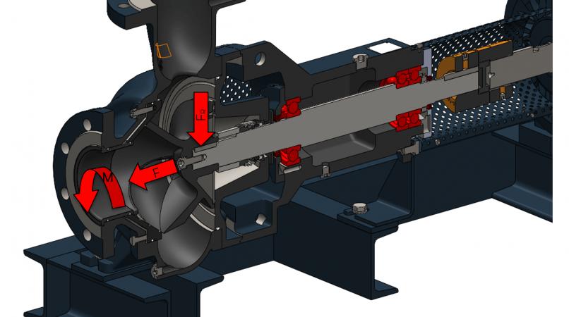 Konštrukcia čerpadla SPIRAM